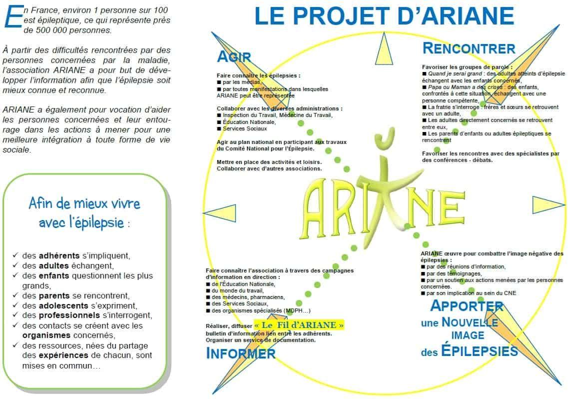 PresentationProjetARIANE